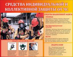 Реферат Средства индивидуальной защиты ru Банк  Индивидуальные средства защиты населения реферат