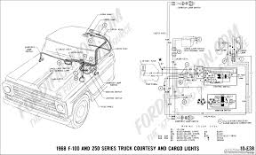 camper to truck wiring diagram camper image wiring ford truck technical drawings and schematics section h wiring on camper to truck wiring diagram