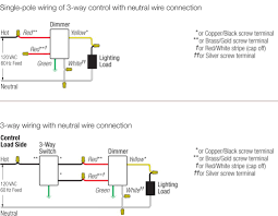how to read low voltage wiring diagrams how to read schematics for Reading Wiring Diagrams dimmer switches electrical 101 readingrat net for low voltage how to read low voltage wiring diagrams reading wiring diagrams for dummies