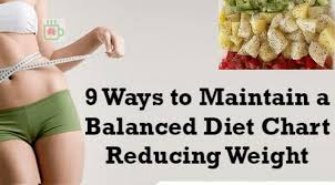 Diet Chart For 9 Year Girl 9 Ways To Maintain A Balanced Diet Chart Reducing Weight