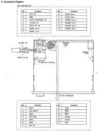 iec motor leads wiring diagram wiring schematics diagram 12 lead motor wiring diagram iec wiring diagram library toshiba motor wiring diagram 12 lead dc