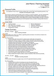 How To Write A Good Cv Example Of A Good Cv 13 Winning Cvs Get Noticed