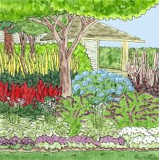 this pre planned garden comes with