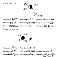 Wind And Temperature Chart Surface And Upper Air Observations