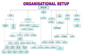 List Of Police Stations Thana Of Tripura Tripura Police