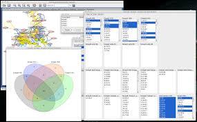 Interactive Venn Diagram Generator Cytoscape App Store Venn And Euler Diagrams