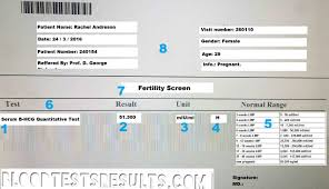 Hcg Quant Chart How To Read Hcg Blood Test Results Blood Test Results
