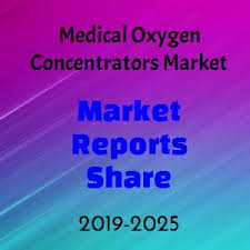 Medical Oxygen Concentrators Cost Revenue 2019 In Global