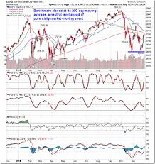 S P 500 Index Has Gained An Average Of 1 5 In December With