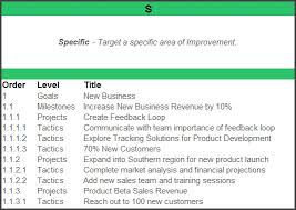 Smart Goals Template Building A Smart Goals Template