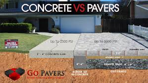pavers are stronger than concrete and last longer