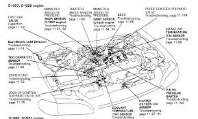 2000 honda civic engine wiring harness diagram 2000 2000 honda civic wiring harness diagram 2000 auto wiring diagram on 2000 honda civic engine wiring