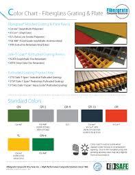 Molded Pulp Design Guidelines Design Resources Fibergrate Composite Structures