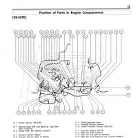 4agze engine wiring diagram pictures images photos photobucket 4agze engine wiring diagram photo 3sgte engine wiring 3sgteenginewiring zpse6242dd0 png
