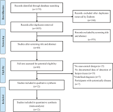 Diagnosis Chart Flow Chart For The Study Selection Process Undefined
