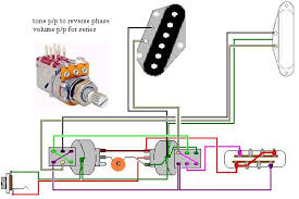 push pull help telecaster guitar forum note the new extra ground lead from the neck pickup green line the tone push pull