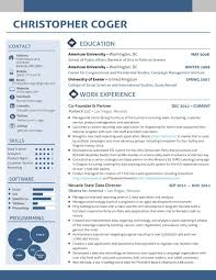 Cv Layout Examples Resume Templates Resume Examples Resume