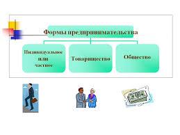 Развитие предпринимательства в России Курсовая работа т Читать  Предпринимательство россии курсовая