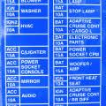 nissan z fuse box block circuit breaker diagram acirc carfusebox nissan skyline r 33 2003 engine fuse box block circuit breaker diagram