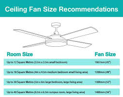 ceiling fan size chart inspirational ceiling fan sizes size for room guide design steps instruction per