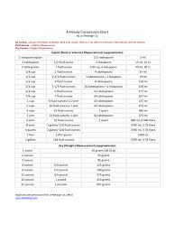 Liquid Measurement Conversion Chart Liquid Measurements Chart 5 Free Templates In Pdf Word