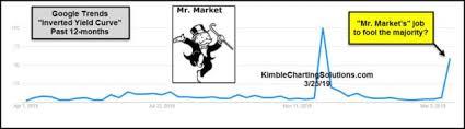 Kimble Charting Solutions Kimble Charting