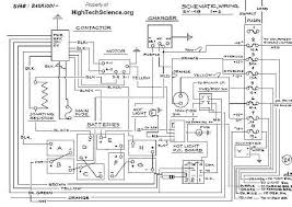 car wiring diagrams explained Car Wiring Diagrams Explained ac car wiring diagram automotive wiring diagrams explained