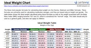 weekly weigh in charts 10 excel templates to track your health and fitness