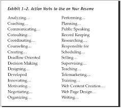 Resume Skill Examples List Prepasaintdenis Com