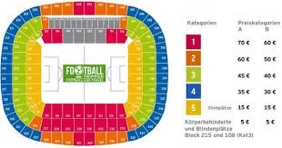 Allianz Field Seating Chart Allianz Arena Guide 1860 Bayern Munich Football Tripper