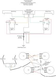 squier telecaster pickup wiring diagram annavernon fender squier telecaster custom wiring diagram schematics and