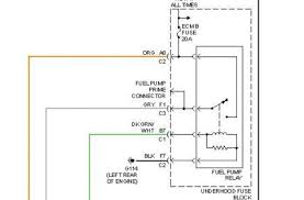 96 s10 fuel pump wiring diagram wiring diagram 1999 chevy s10 wiring diagram get image about