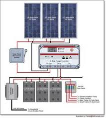 solar power wiring solar generators energy saving 375 watt solar power system byexample com more