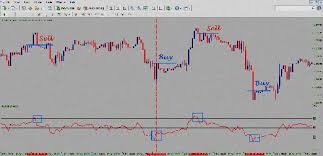 Best Charting Software For Intraday Trading Best Mt4 Indicators For Intraday Trading