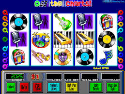 Off The Charts Slot Machine Off The Charts Slot Machine By Wms Gaming Inc 1999