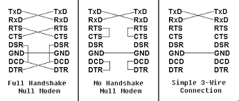 knowledge base article scsi terminal server sts and etherlite null modem diagrams