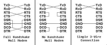 general scsi etherlite cabling information null modem diagrams