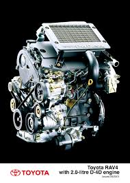 Toyota Launches D-4D Diesel Engine For RAV4 - Toyota UK Media Site