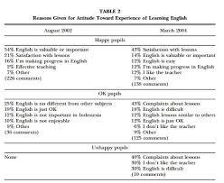 composition english essay discipline in school