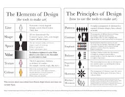 Principles Of Design Handout Elements Principles Of Design Overview Principles Of Art