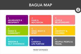 office desk feng shui. Exellent Office How To Feng Shui Your Desk Bagua Map On Office Desk