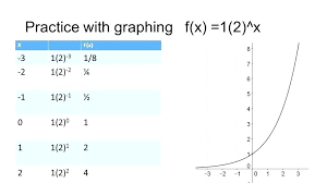 Math Order Of Operations Rules Zain Clean Com