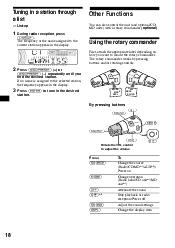sony cdx gt450u wiring diagram wiring diagram and schematic design sony harness il mute cdx r5715x r5810 ra700 gdxgt50w mdx
