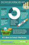 how much does the average smoker smoke a day