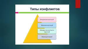 Конфликты и социальная напряженность в коллективе online  5