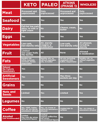 49 Unfolded Atkins Alcohol Carb Chart