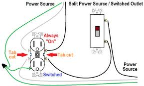 half switched outlet diagram half image wiring diagram home improvement wiring outlets on half switched outlet diagram