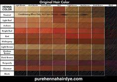 73 Best Hair Dye Color Chart Images In 2019 Long Hair