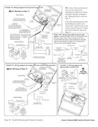 country coach wiring diagram wiring diagrams wiring diagrams Diamond Cargo Trailer Wiring Diagram at Country Coach Wiring Diagram