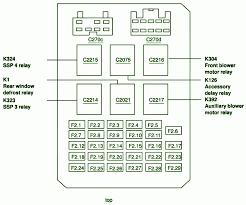 99 ford f150 fuse box diagram discernir net 2002 ford f150 fuse diagram at 2013 Ford F150 Fuse Box Diagram